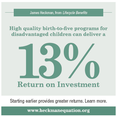 13% Return on Investment in Birth-5 Programs: Economic Gains in Early Childhood Development