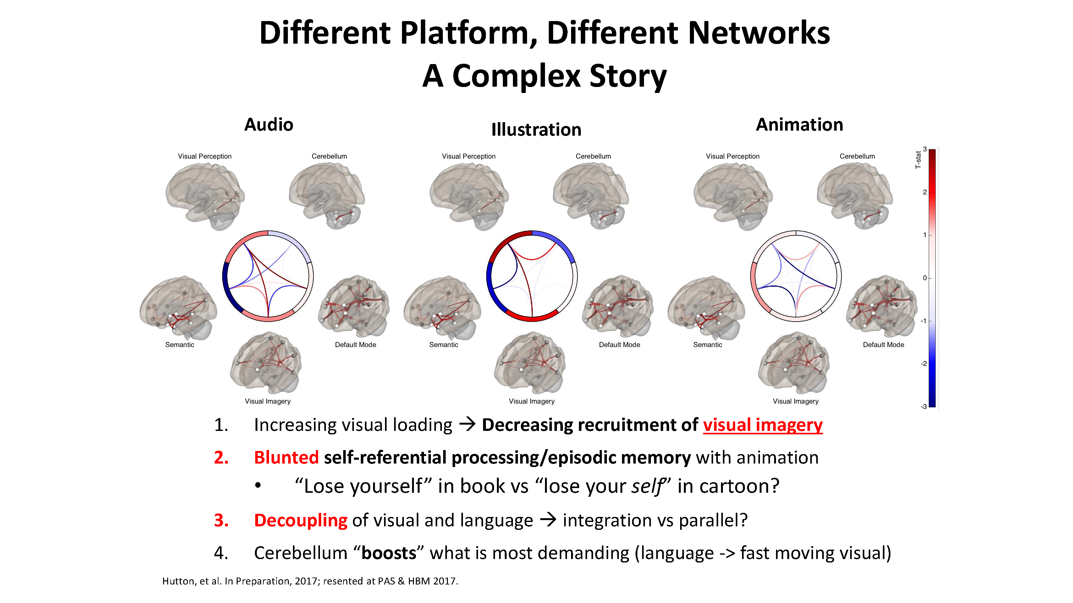 Audio, Illustrated and Animated Stories: Different Platform, Different Networks for Cognitive Stimulation (Dr. John Hutton)