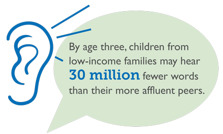 Why Early Literacy Matters Fact Sheet: Birth-5 Impacts